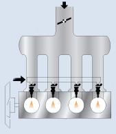 Princip vstřikování LPG pro FSI TSI tfsi