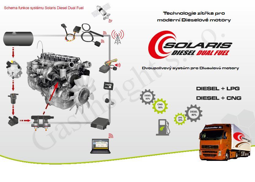 Diesel Gas CNG & LPG přestavby dieselů na duální pohon nafta a plyn