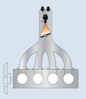 Centrální směšovací systém LPG pro karburátor a mono vstřik